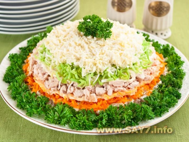 салаты рецепты курица грибы кукуруза